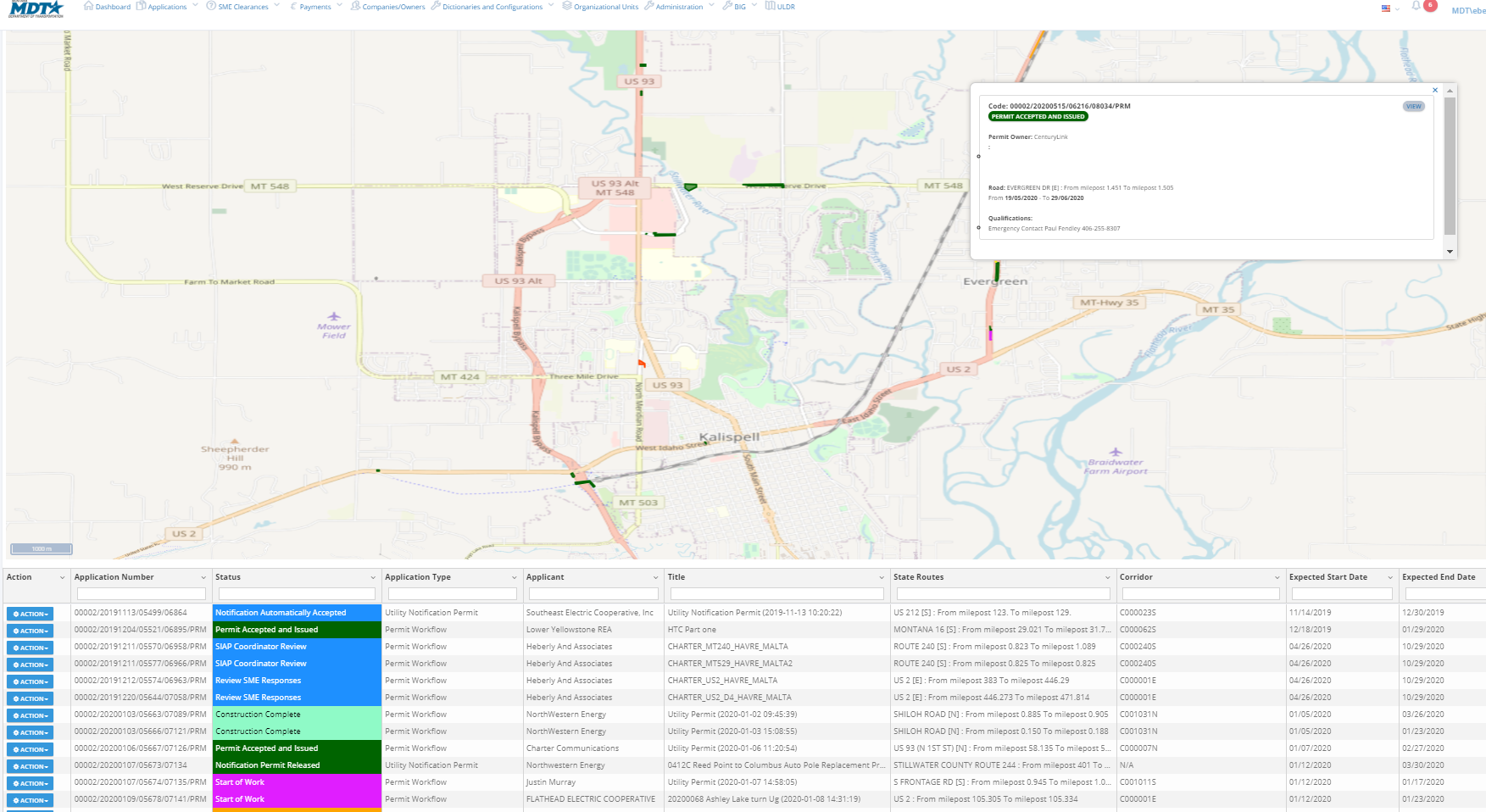 MDT Geographic Dashboard